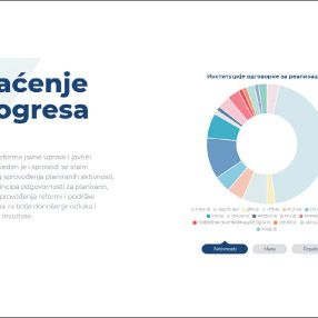 WEBSITE FOR MONITORING PROGRESS IN REFORMING THE PUBLIC ADMINISTRATION IN SERBIA NOW ONLINE